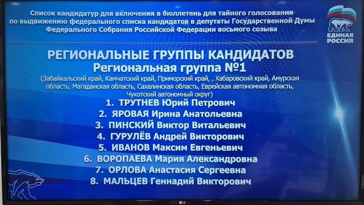 От Единой России в Госдуму пойдут Скачков, Гурулев и Фисун