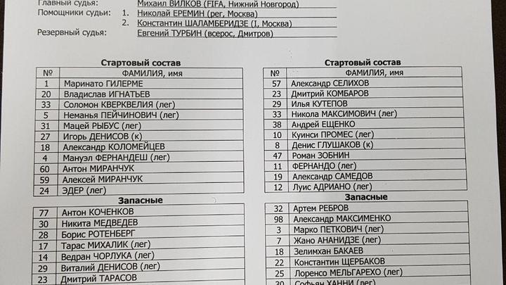 Объявлены стартовые составы Локомотива и Спартака