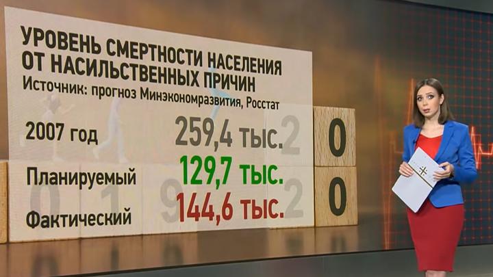 Подкрутить статистику: Почему в России снижается число насильственных смертей, причём в разы