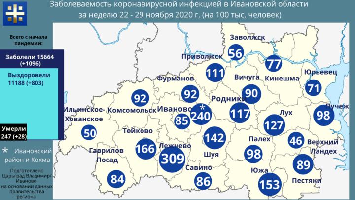 Самые заразные города и районы Ивановской области: аналитика за неделю с 22 по 29 ноября
