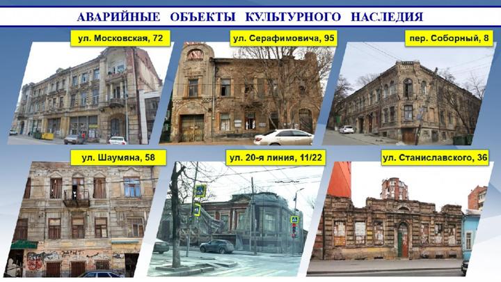 Стряхнули пыль: Городской музей Ростова вновь задумали устроить в полуразрушенном Доме с ангелами