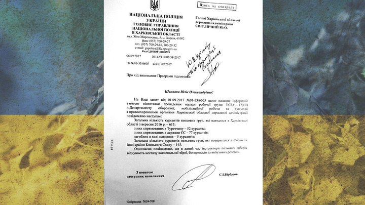 Киев готовит международных террористов из «русских» офицеров, якобы сбежавших от Путина