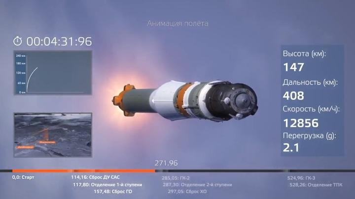 Союз-ФГ с пилотируемым кораблем Союз МС-11 стартовала с Байконура. Онлайн-трансляция