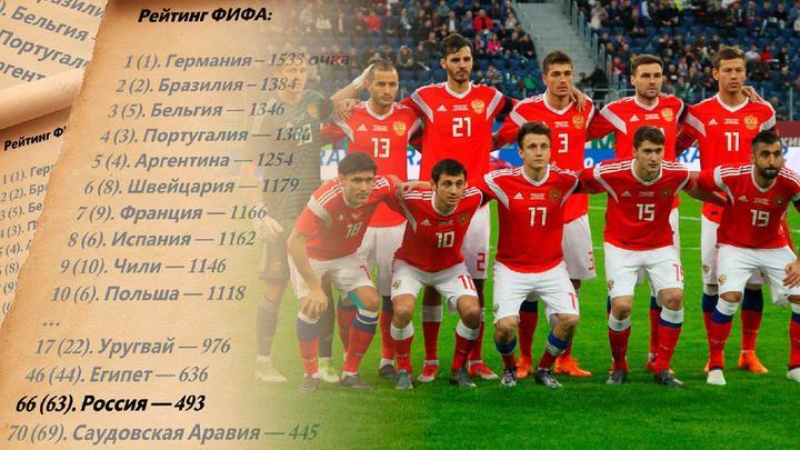 Рейтинг футбольной России упал дальше некуда