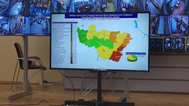 Активнее всех во Владимирской области голосовали жители Муромского и Меленковского районов