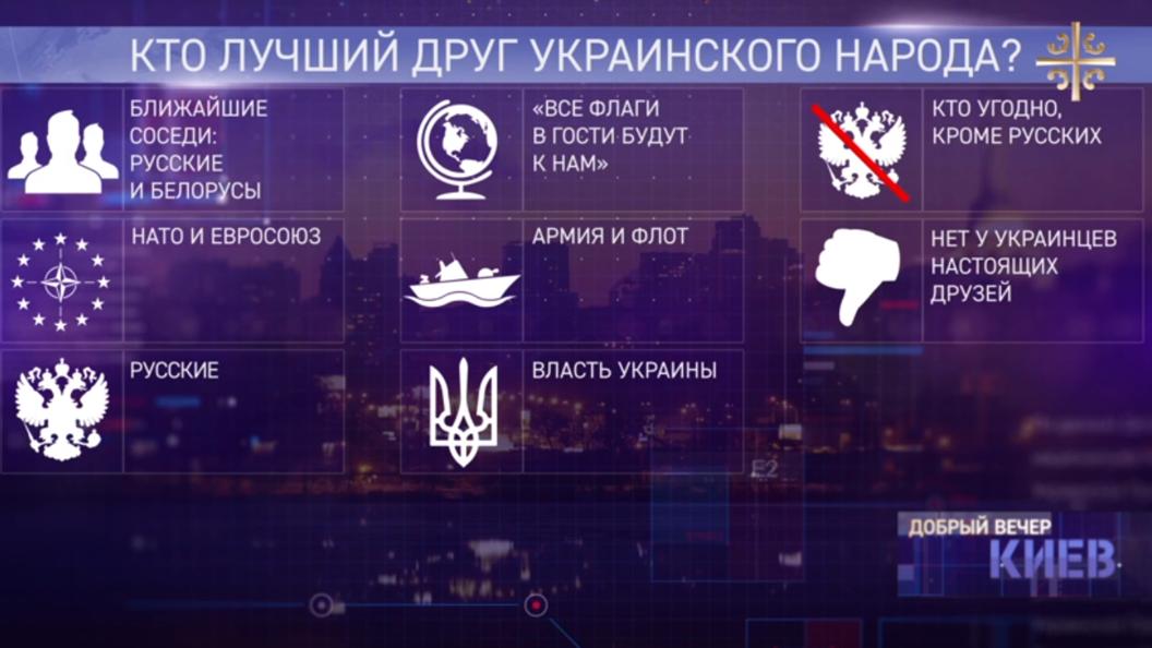 Опрос Добрый вечер, Киев: Кто лучший друг украинского народа?