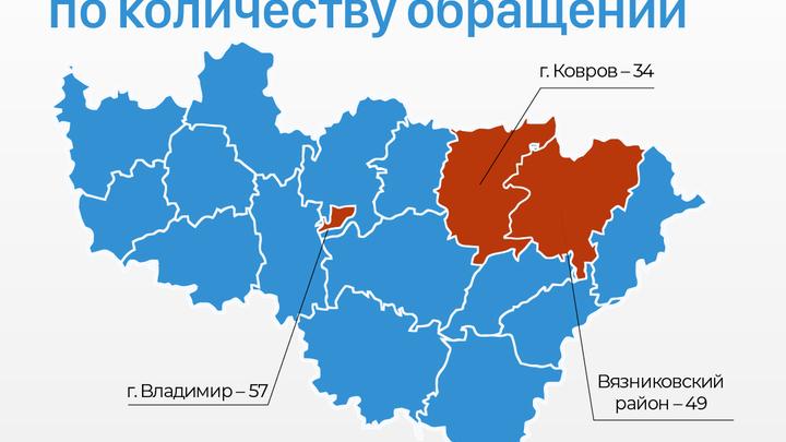 Жители Вязниковского района жалуются власти чаще всех во Владимирской области