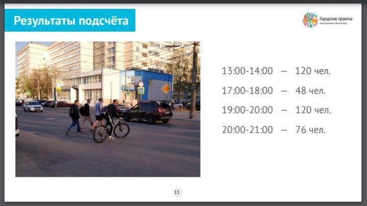 Горожане потребовали от мэрии Челябинска сделать зебру в центре города