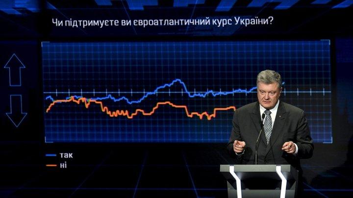 Порошенко рассчитывает, что Россия наступит на старые грабли и лишится последних зубов - израильский политолог